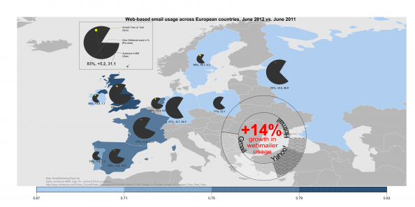 Webmail usage in Europe Infographic