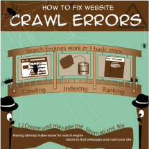 Website Crawl Analysis Infographic