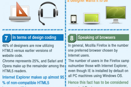 Website Design Facts Infographic