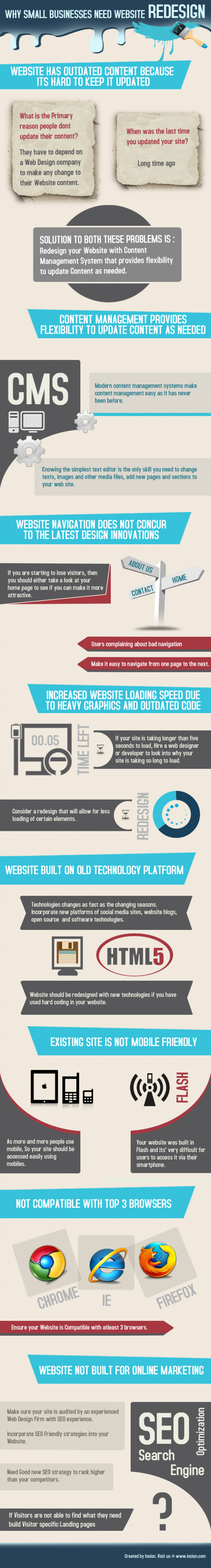 Website Redesign for Small Business  Infographic