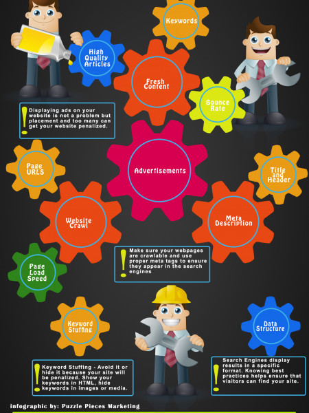 Website SEO Tune-Up Infographic