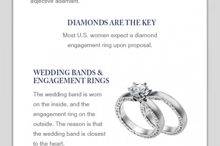 Wedding Bands Infographic