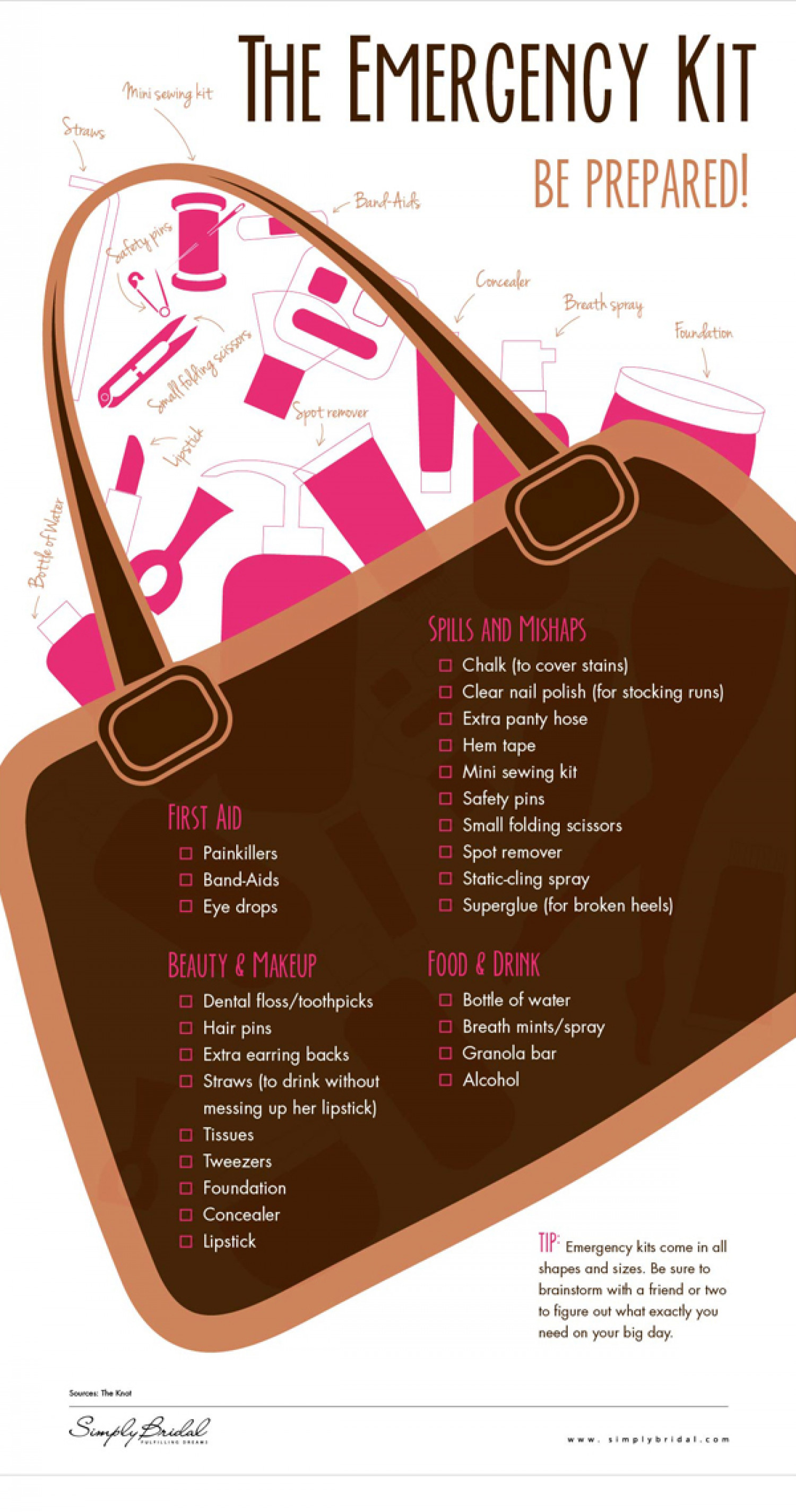 Wedding Day Emergency Kit Infographic