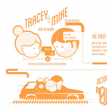 Wedding Invitation | Tracey Chang & Mike Beynart Infographic