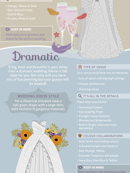 Wedding Trend Themes For 2014 Infographic