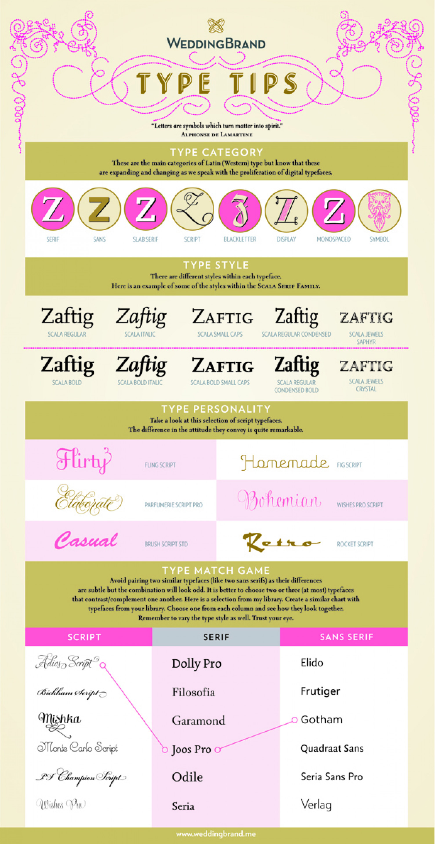 WeddingBrand Type Tips Infographic
