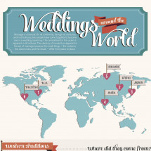 Weddings Around the World Infographic