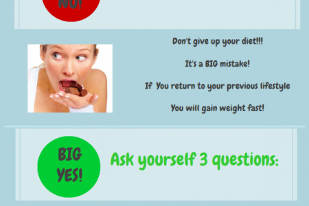 Weight Loss Crisis  Infographic