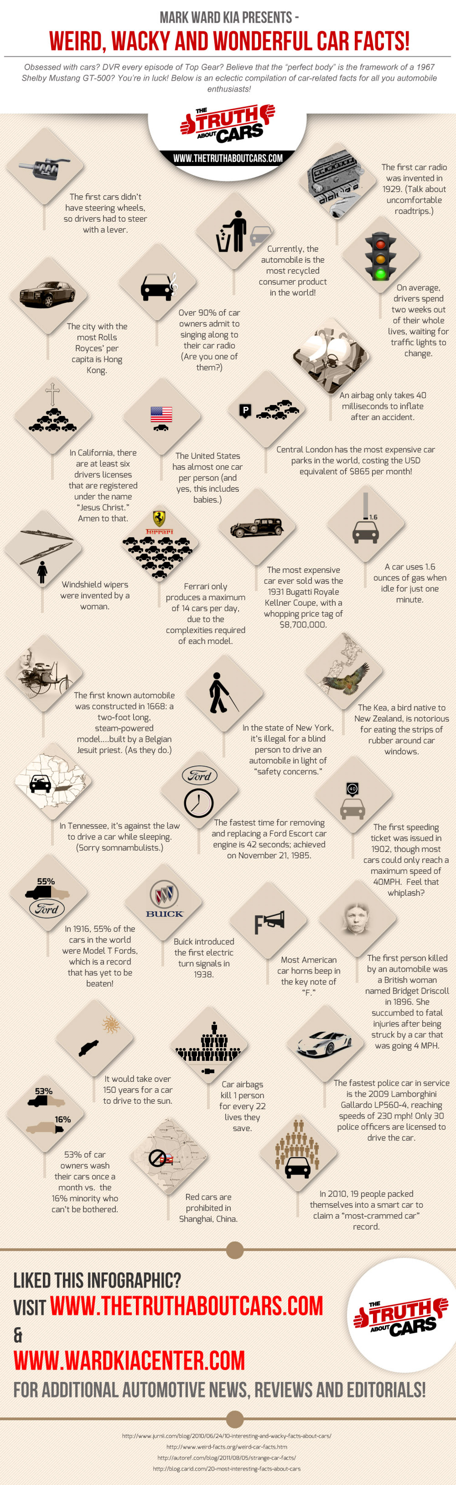 Weird , Wacky and Wonderful Car Facts ! Infographic