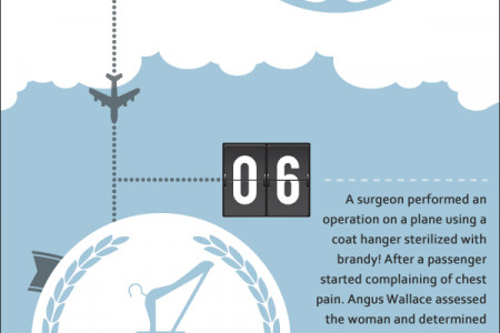 Weird But True Aviation Facts Infographic