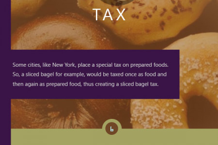 Weird, Unusual Taxes We Have Had Throughout History Infographic