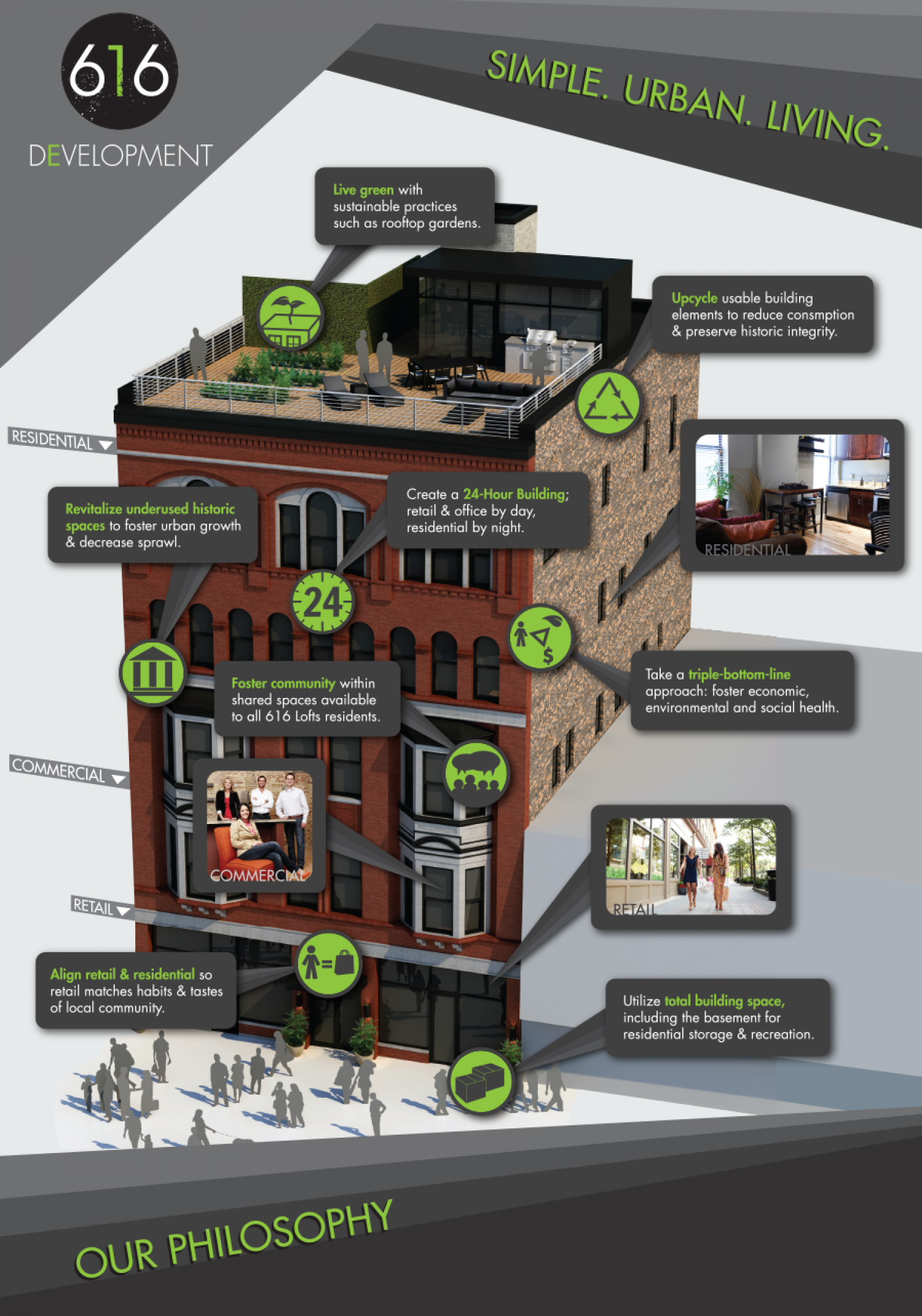 24 hour building: a new development model Infographic