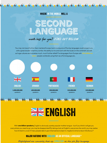 Lost for Words? What a Second Language can do for you Infographic