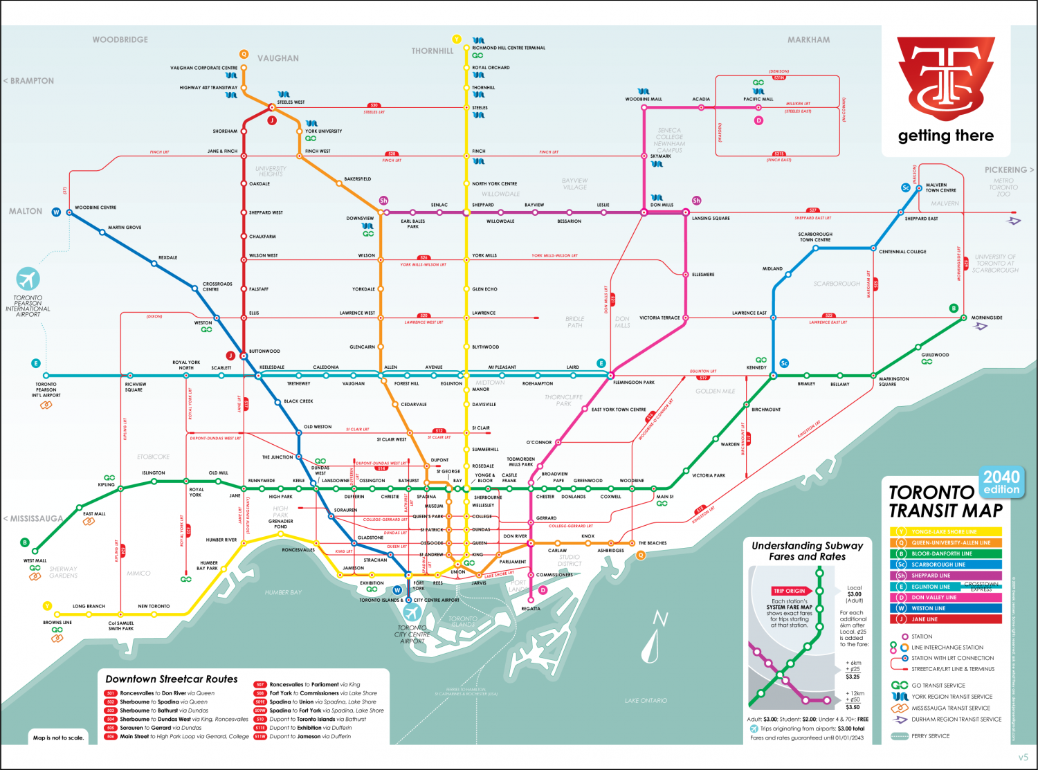 What a Transit City Could Look Like in 2040 Infographic