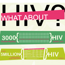 What about HIV? Infographic