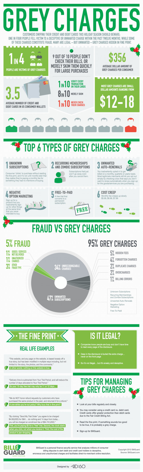 What Are Grey Charges?