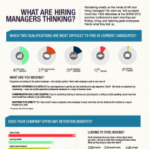 What are Hiring Managers Thinking? Infographic