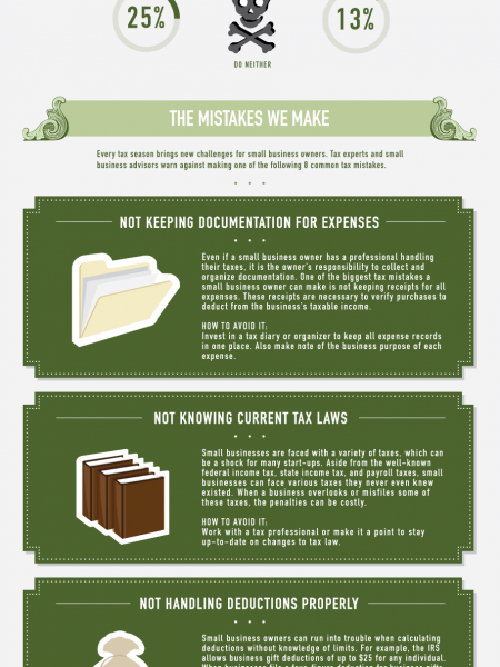 What Are the Biggest Small Business Tax Mistakes Infographic