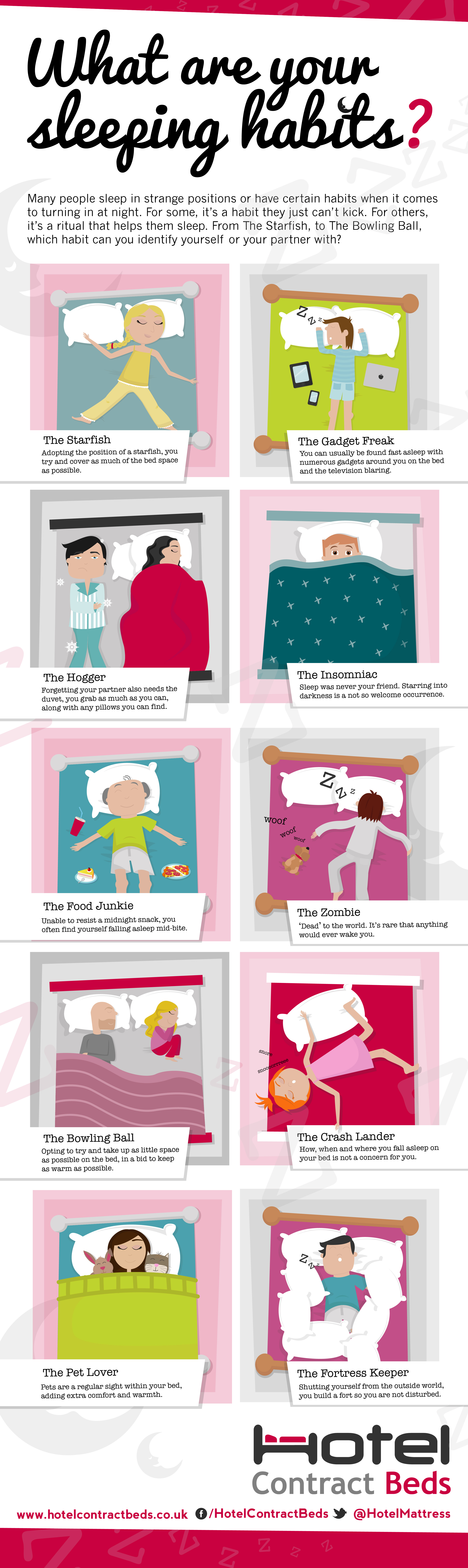 Infographic: What Are Your Sleeping Habits?