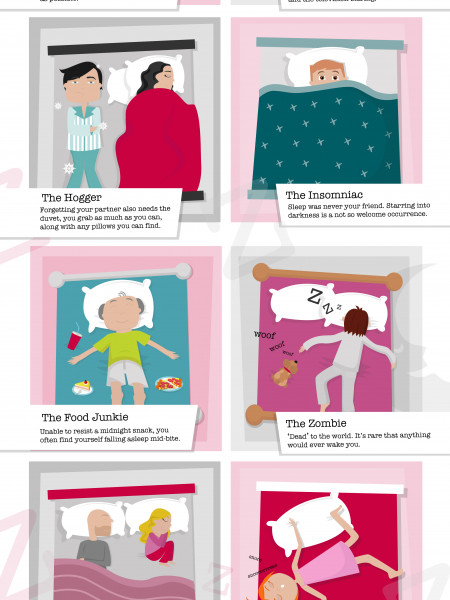 What are your sleeping habits? Infographic