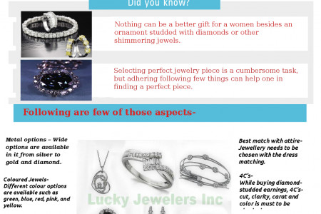 What aspects to look into while buying a jewelry piece? Infographic