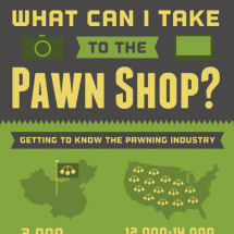 What Can I Take to the Pawn Shop? Infographic