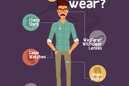 What can you find in geek's closet? Infographic
