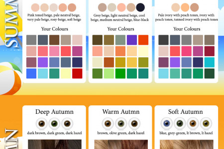 What Colours Suit You? Infographic
