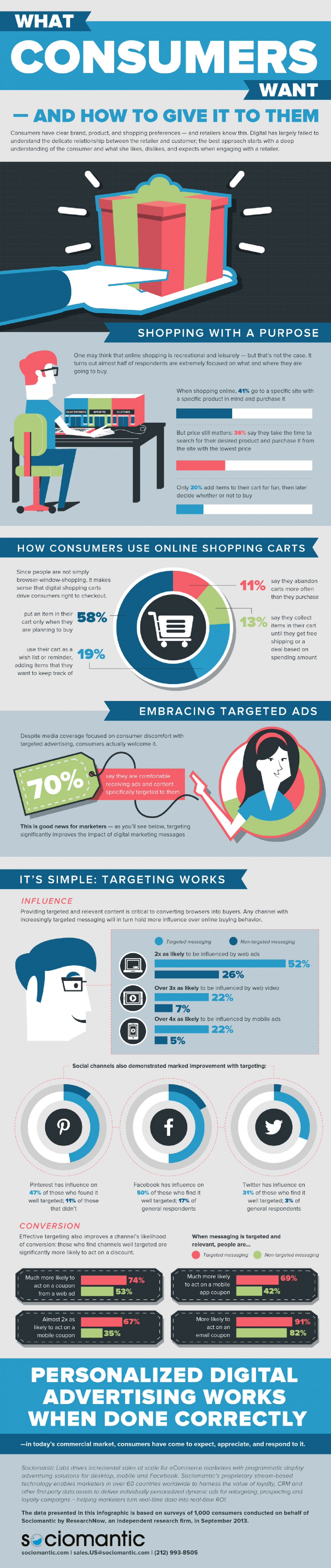 What Consumers Want and How to Give it to Them Infographic
