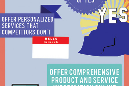 What Consumers Want: Ways to Boost Customer Service Ranking Infographic