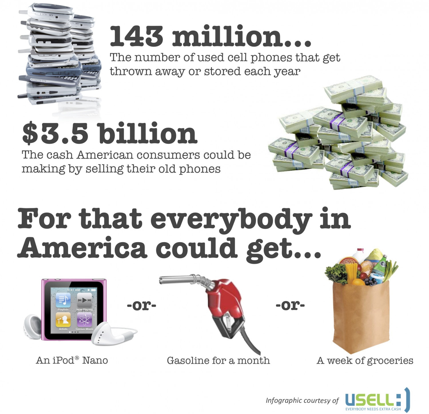 What Discarded Cell Phones Could Buy Infographic