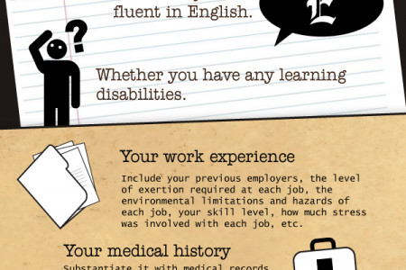 What Do I Testify About at My Disability Hearing? Infographic