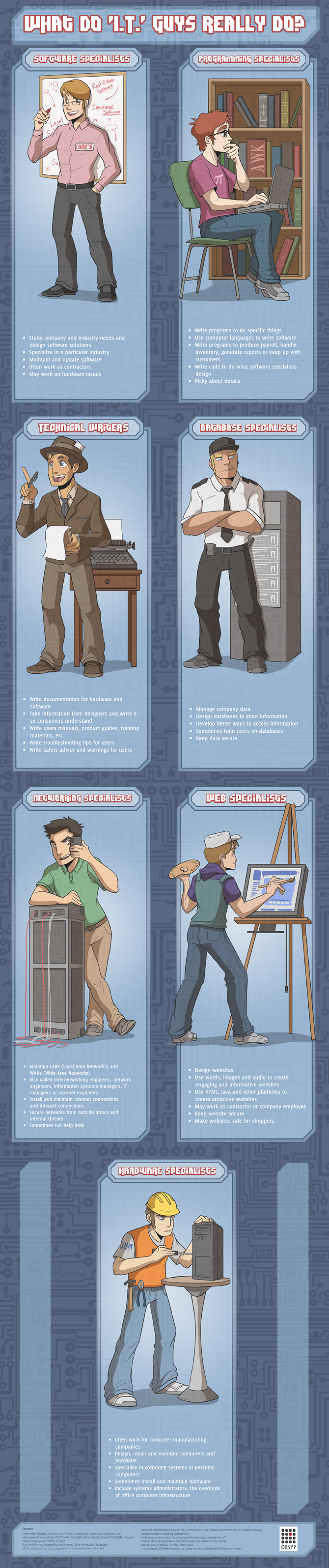 What do IT guys do all day? Infographic