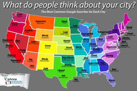 What do people think about your city? Infographic