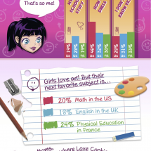 What do Tween Girls Think About Going Back to School?  Infographic