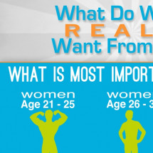 What Do Women Really Want From Men!? Infographic