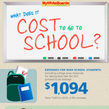 What Does it Cost to Go to School? Infographic