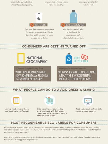 What Does It Mean To Be Eco-Friendly Infographic