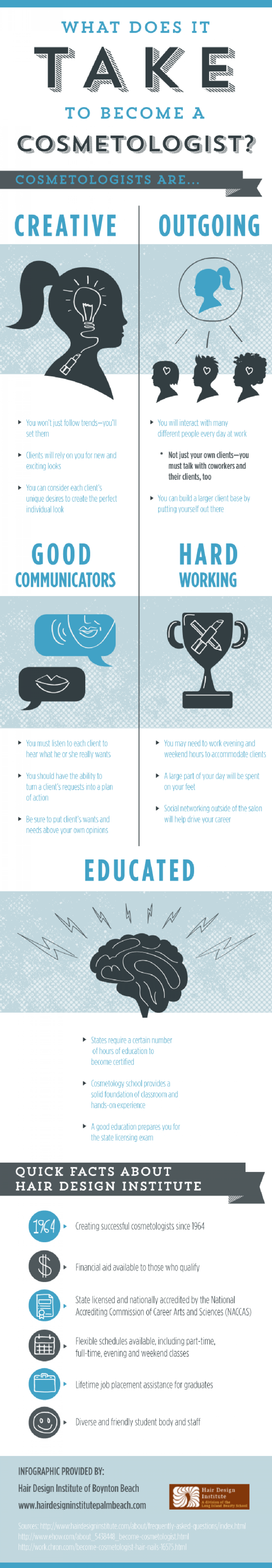 What Does It Take to Become a Cosmetologist?  Infographic