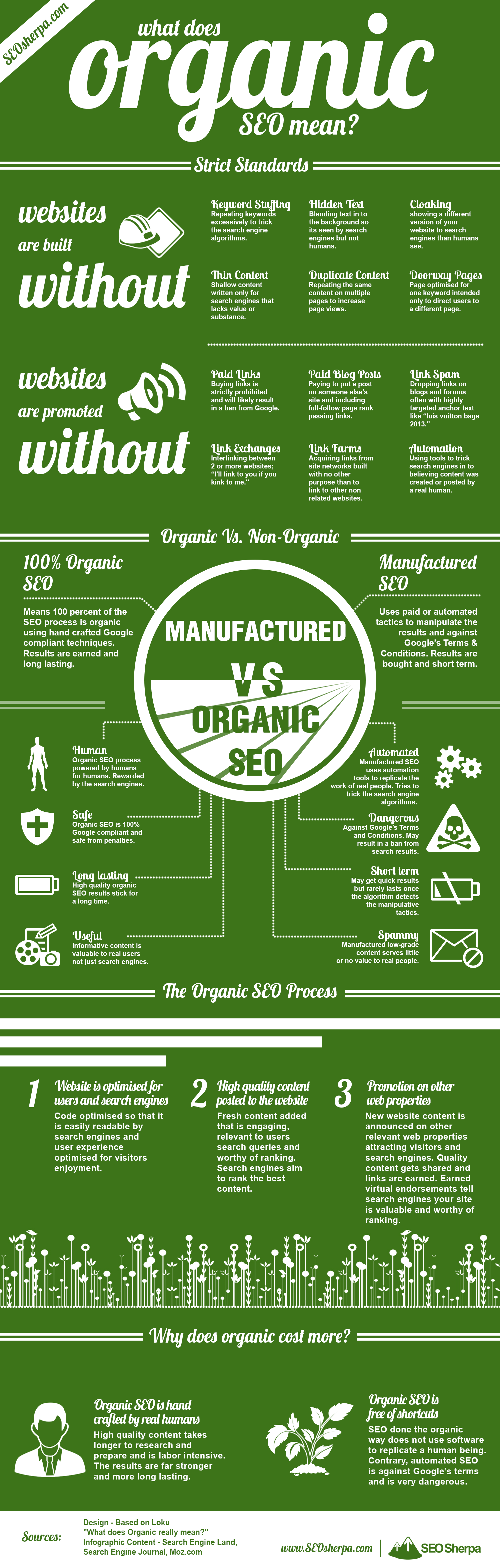 What Does Organic SEO Mean? [Infographic]