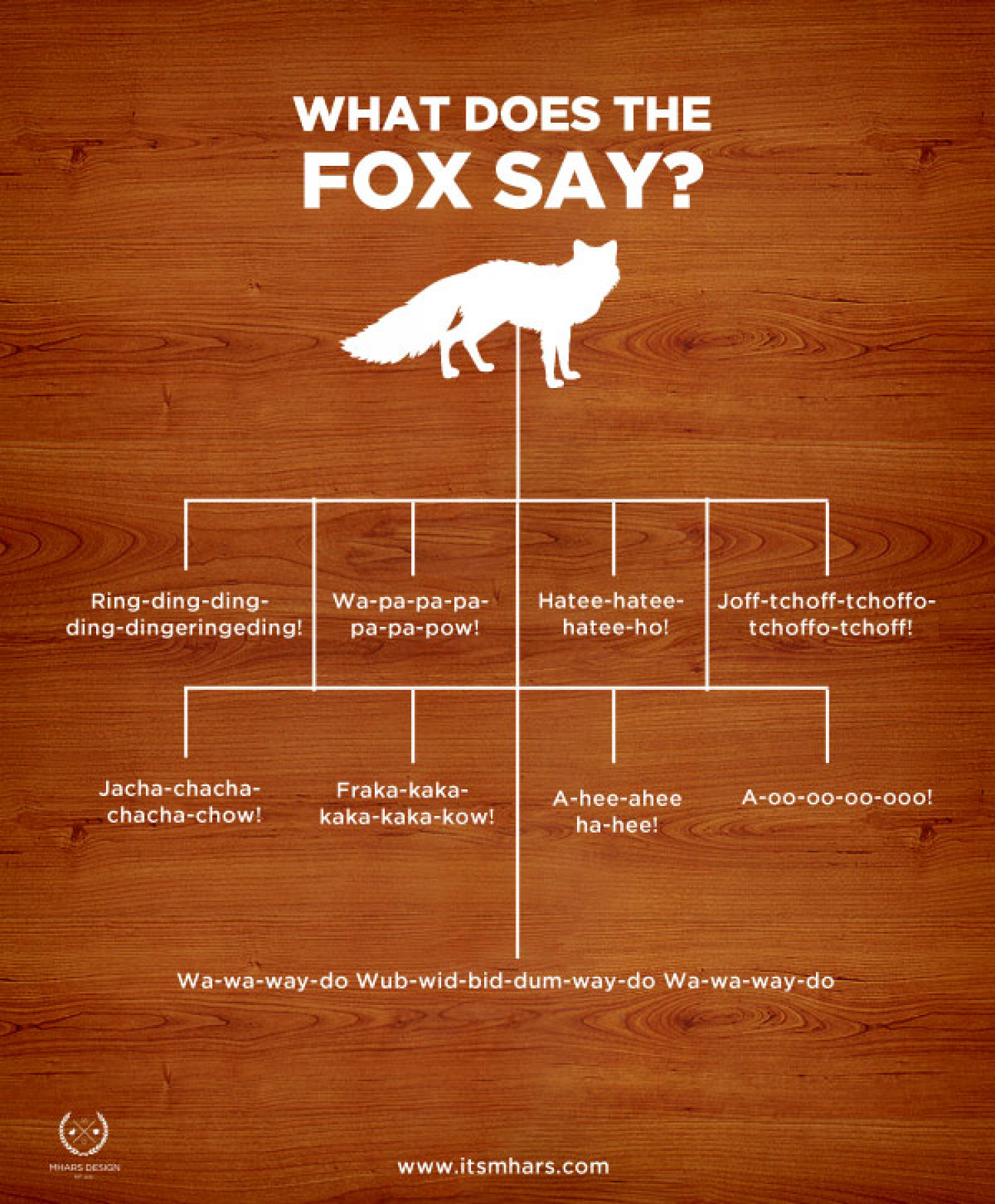 What Does The Fox Say | Visual.