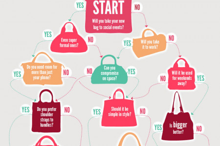 What does your bag say about you? Infographic