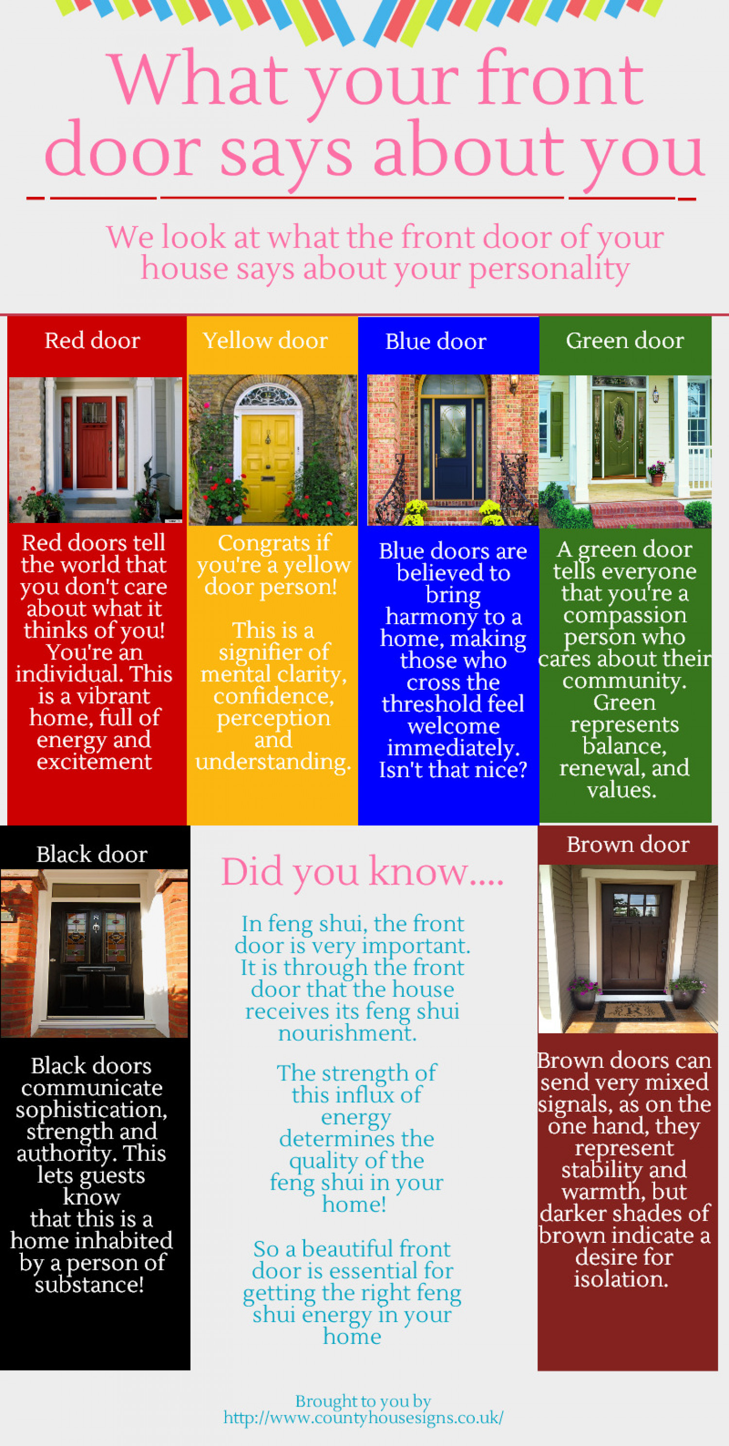 What Does Your Front Door Say About You?  Infographic