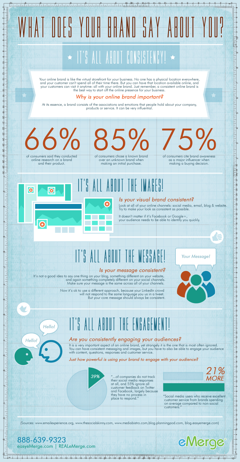 infographic: what is your online brand important