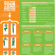 What does your sleep position say about you? Infographic