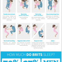 sleeping positions and what they mean about your relationship