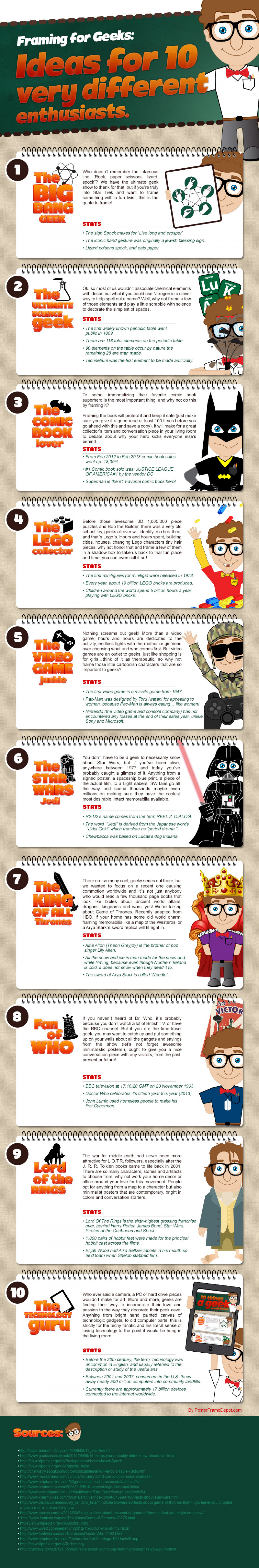 What geeks frame! Infographic