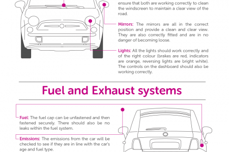 What gets tested during an MOT? Infographic