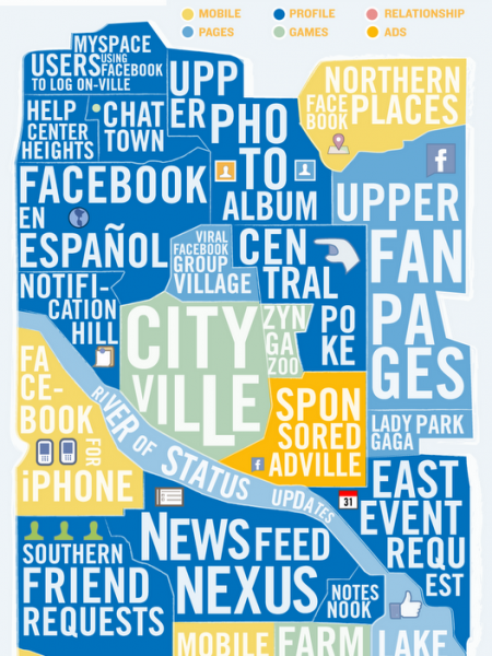What If Facebook Were a City? Infographic