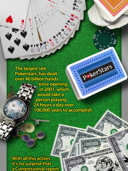 What If Online Poker Was Regulated And Taxed Infographic